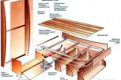 Схема сборки шкафа кровати трансформера