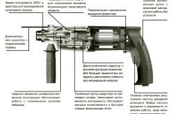 Схема устройства профессионального перфоратора