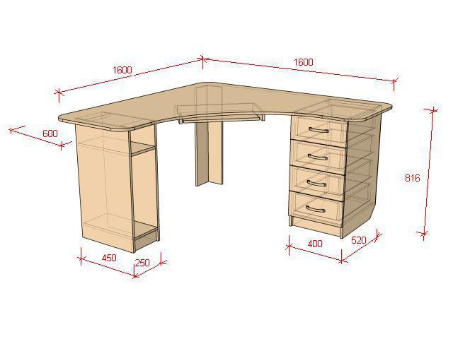 Размеры углового стола