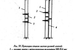 Монтаж арок из гипсокартона