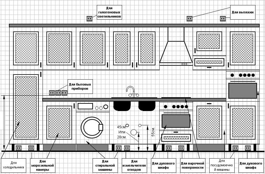 Схема кухни.