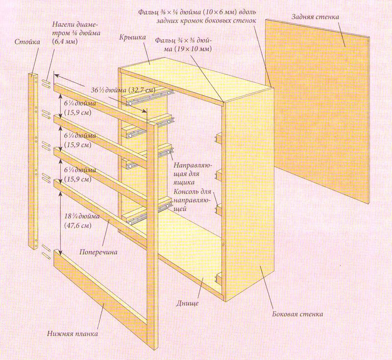 Схема каркаса двухъярусной