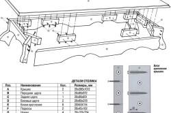 Схема крепления деталей столика