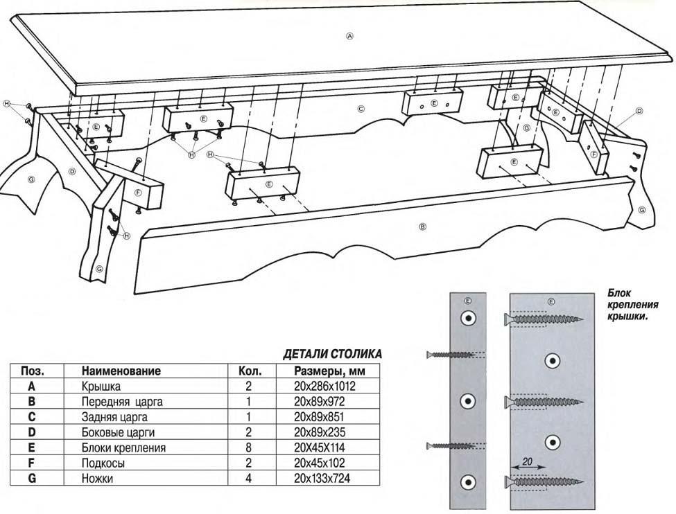 Схема крепления деталей