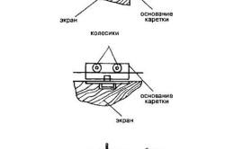 Схема крепления перегородки и каретки