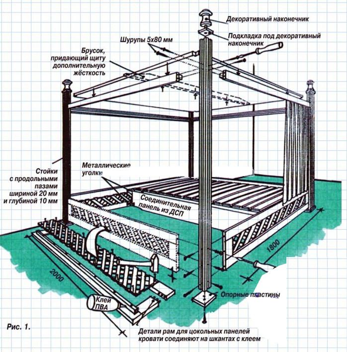 Схема кровати с балдахином