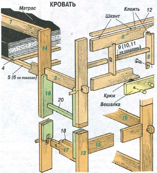 Схема сборки детской кровати-