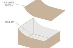 Схема сборки бескаркасного кресла