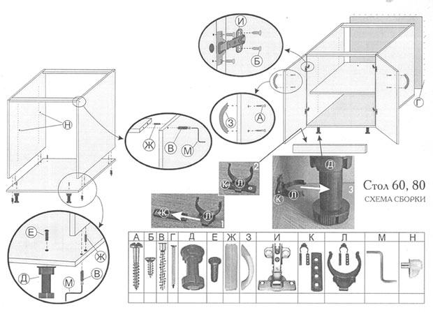 Схема сборки стола