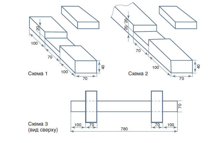 Схема ширмы для детской комнаты