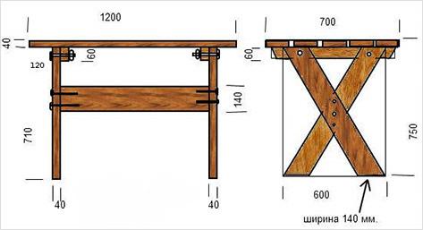 Схема складного стола