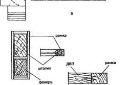 Схема сооружения перегородки-ширмы