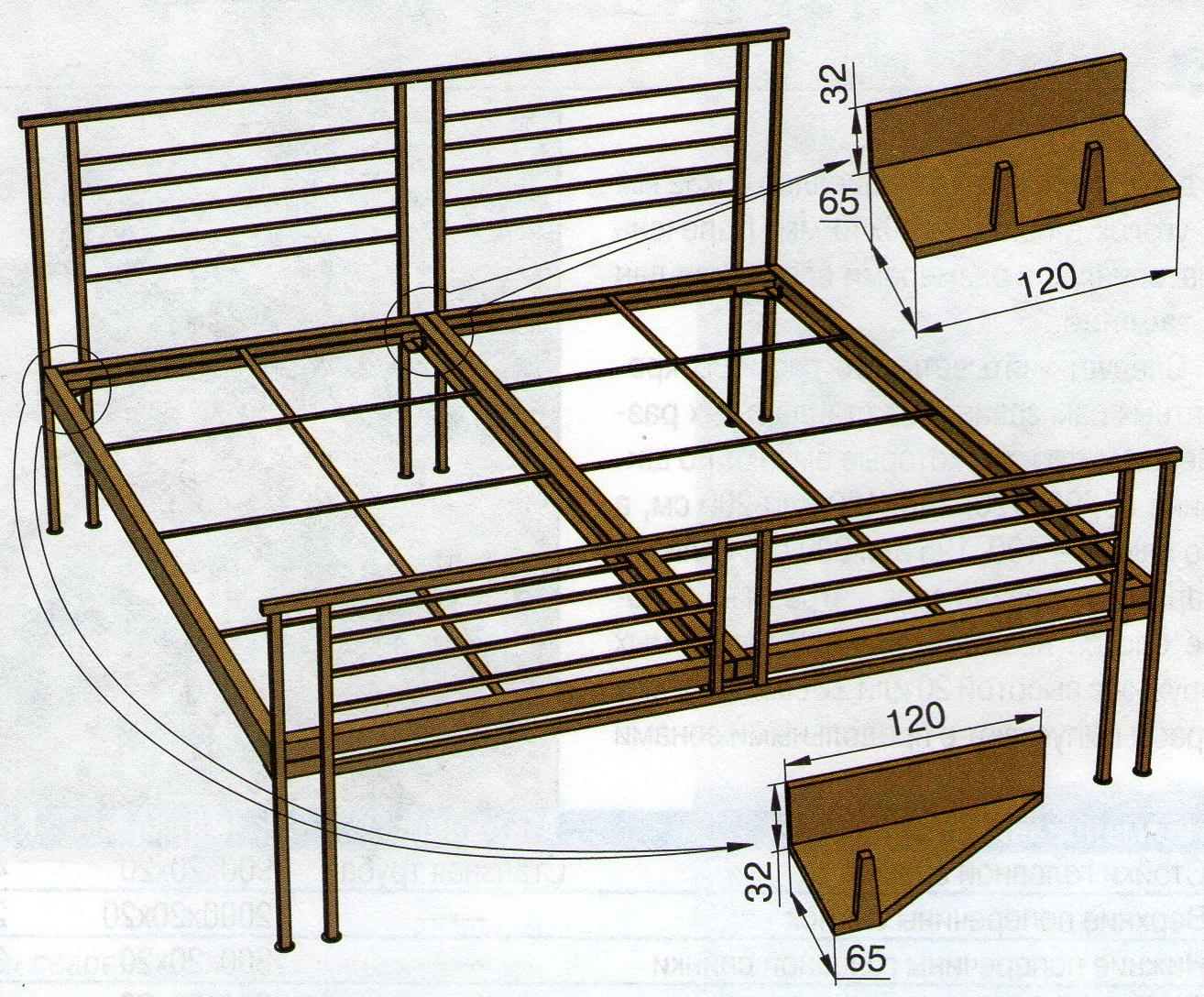 Кровать своими руками из металла фото чертежи