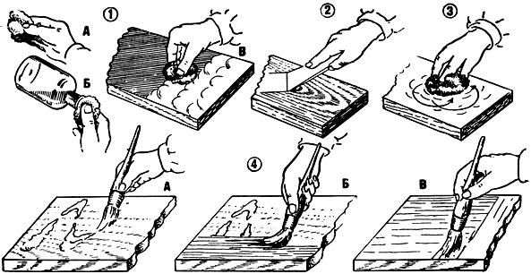 Этапы подготовки столика к