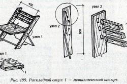 Схема раскладного стула.