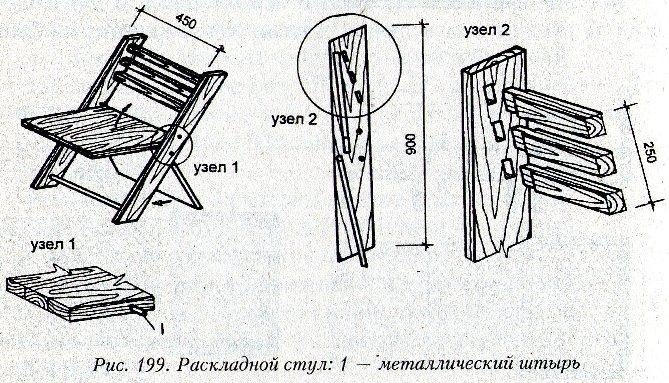 Как сделать стул кресло из дерева своими руками чертежи 42