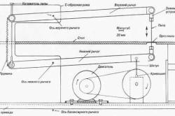 Схема устройства электролобзика и его механизма привода