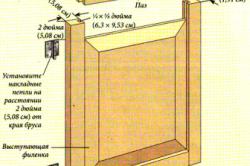 Схема мебельного фасада