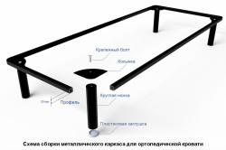 Схема монтажа металлического каркаса ортопедической кровати