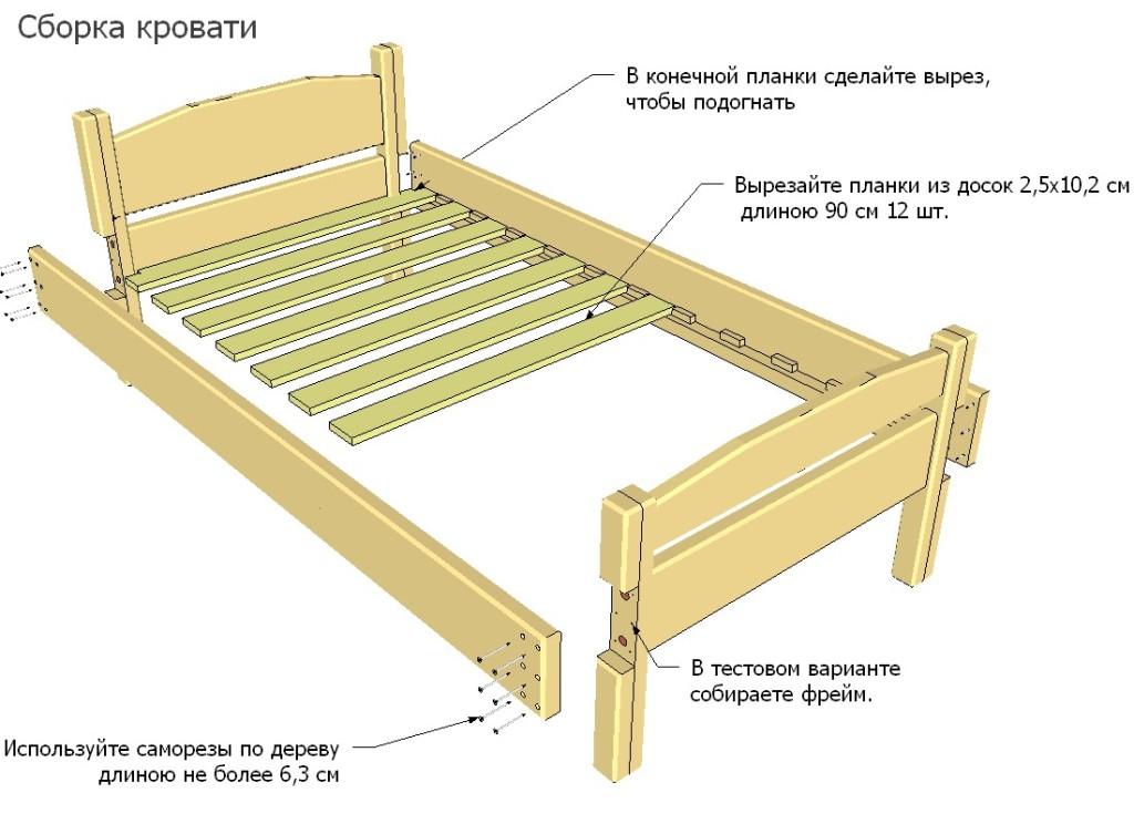 Сделать кровать из дерева своими руками чертежи
