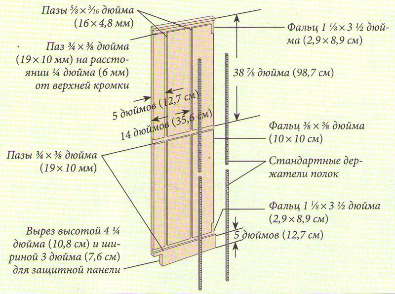 Детальный вид боковой стенки пенала для кухни своими руками.