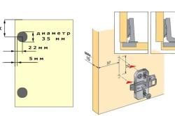 Схема разметки петли для сверления.