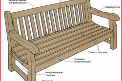 Схема устройства деревянной скамейки