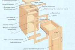 Схема сборки кухонного шкафа