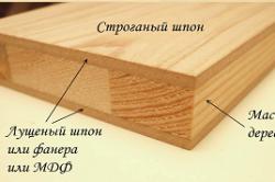 Схема столярного щита