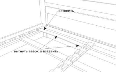 инструкция по сборке кровати шатура