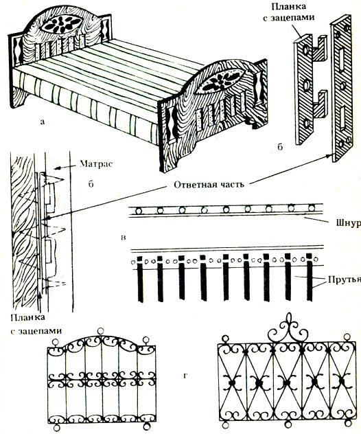 Схема изготовления кровати