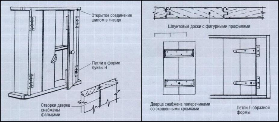 Шкаф из гипсокартона схема своими руками