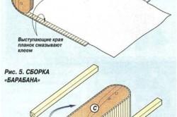 Окончательная схема сборки барабана