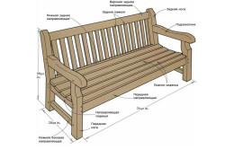 Пример деревянной скамейки