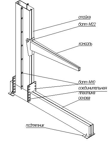 Схема разборного консольного стеллажа