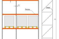 Схема размеров стеллажа