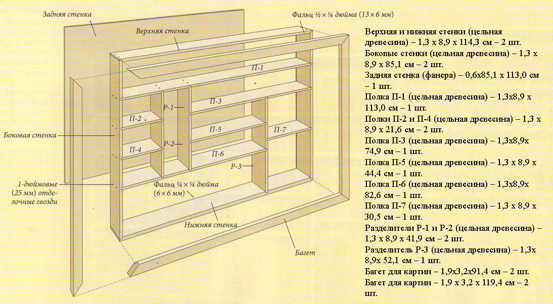 Схема полок в кладовке
