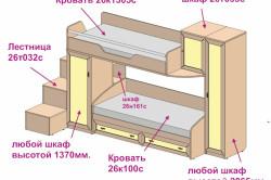 Схема устройства двухъярусной кровати со шкафом