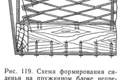 Схема изготовления мягких элементов дивана-кровати