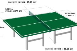 Схема изготовления теннисного стола своими руками