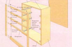 Схема каркаса двухъярусной кровати