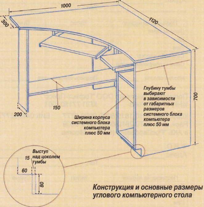 Схема конструкции и основные