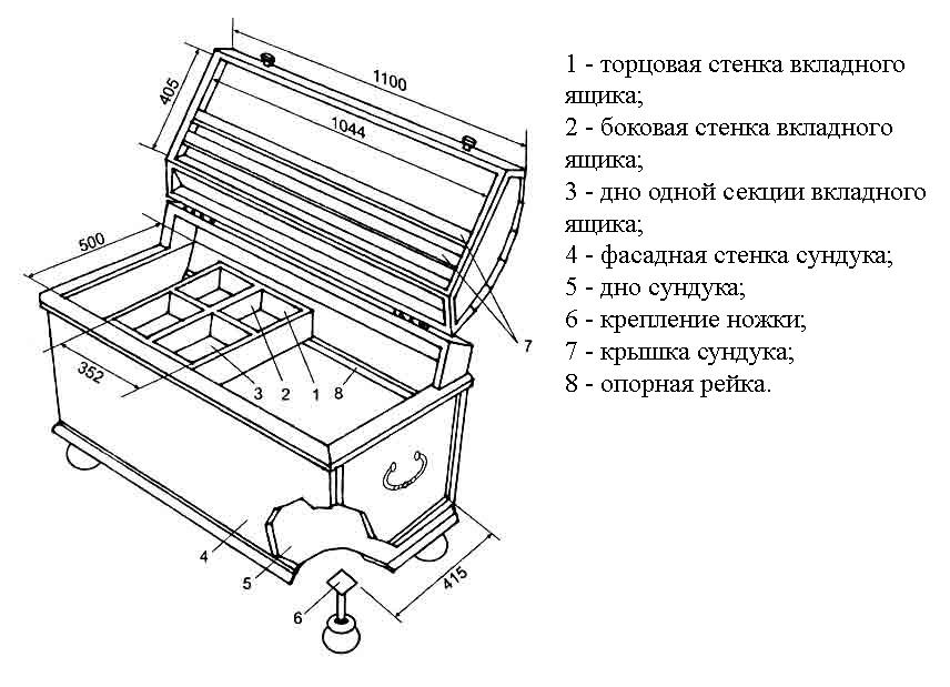 Как сделать сундучок из дерева своими руками схемы 72