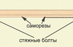 Схема крепления ножек и опорных планок к боковинам