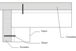 Схема крепления столешницы