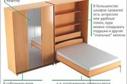 Устройство кровати трансформера