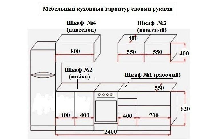 Схема сборки кухонного.