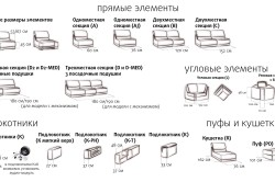 Схема модульного дивана