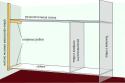 Схема монтажа каркаса шкафа