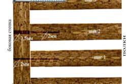 Схема монтажа полок шкафа